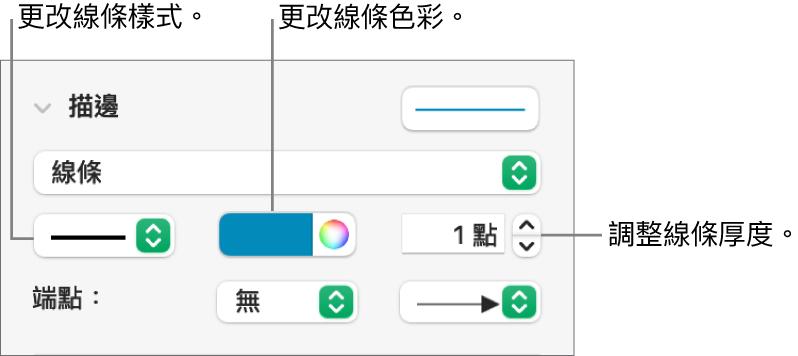 可設定端點、線條粗系和顏色的描邊控制項目。