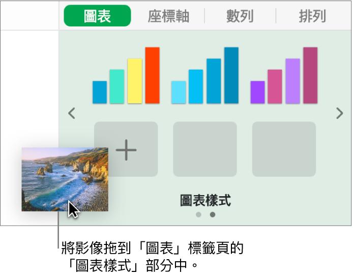 拖移影像至側邊欄中的圖表樣式部分以製作新樣式。