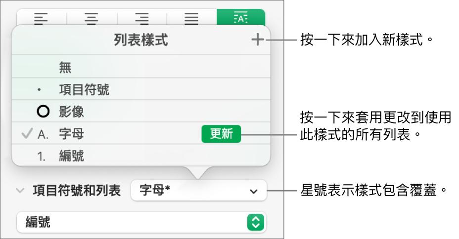 「列表樣式」彈出式選單,包含代表覆蓋的星號,以及指向「新增樣式」按鈕的說明文字,還有管理樣式的選項子選單。