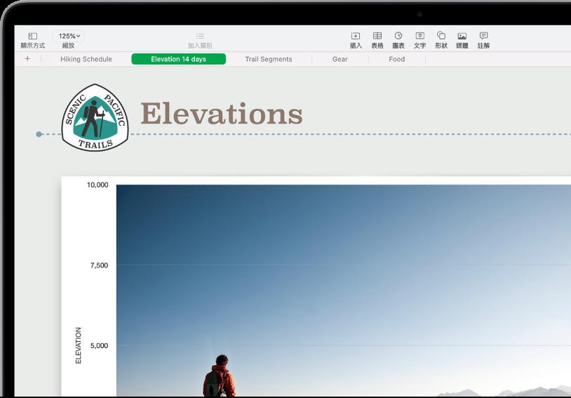 一份用於追蹤健行距離的試算表,螢幕靠近最上方顯示工作表名稱。「加入工作表」按鈕位於左側,後面接著「健行排程」、「海拔」、「步道」、「裝備」和「食物」的工作表標籤頁。已選取「海拔」工作表。