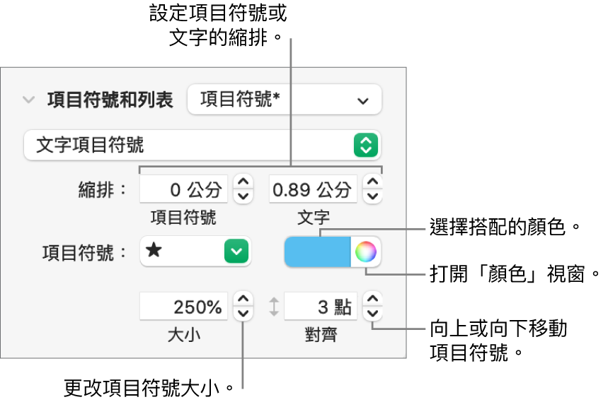 含有說明文字的「項目符號和列表」區域,包含項目符號與文字縮排、項目符號顏色、項目符號大小和對齊方式的控制項目。