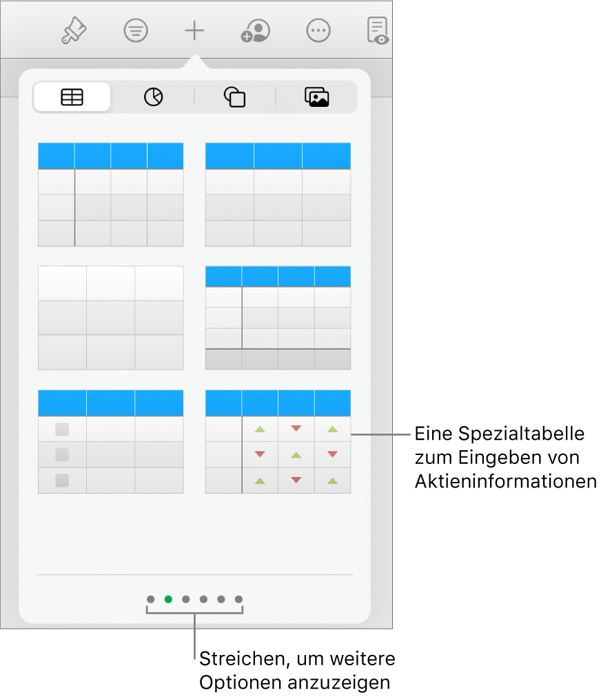 Das Tabellen-Popover mit Miniaturen von Tabellenstilen und mit einem speziellen Stil zum Eingeben von Aktieninformationen unten rechts. Die unten befindlichen sechs Punkte weisen darauf hin, dass du durch Streichen weitere Stile einblenden kannst.