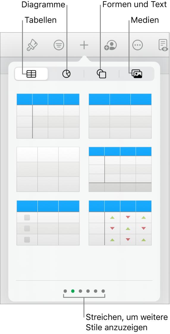 Die Steuerelemente zum Hinzufügen eines Objekts mit Tasten am oberen Rand zum Auswählen von Tabellen, Diagrammen und Formen (einschließlich Linien und Textfelder) sowie Medien.