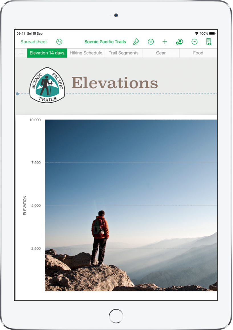Informasi pelacakan pendakian spreadsheet, menampilkan nama lembar di dekat bagian atas layar. Tombol Tambah Lembar berada di sebelah kiri, diikuti oleh tab lembar untuk Elevasi, Jadwal Pendakian, Segmen Jejak, Peralatan, dan Makanan.