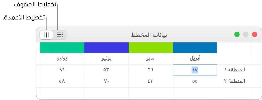 محرر بيانات المخطط مع أزرار صفوف الرسم وأعمدة الرسم.