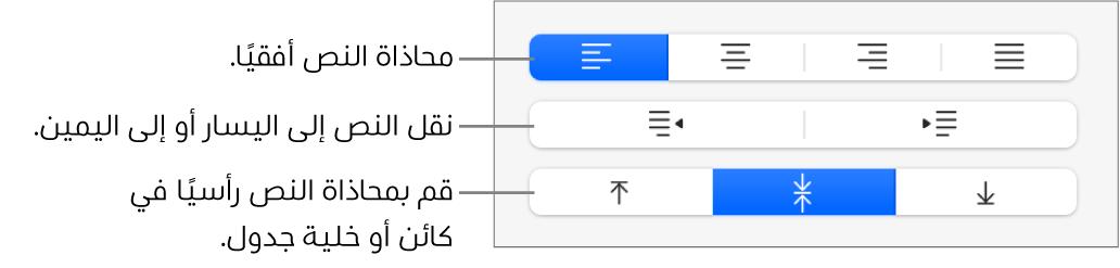 قسم المحاذاة في الشريط الجانبي وتظهر به أزرار لمحاذاة النص أفقيًا، نقل النص إلى اليمين أو اليسار، ومحاذة النص رأسيًا.