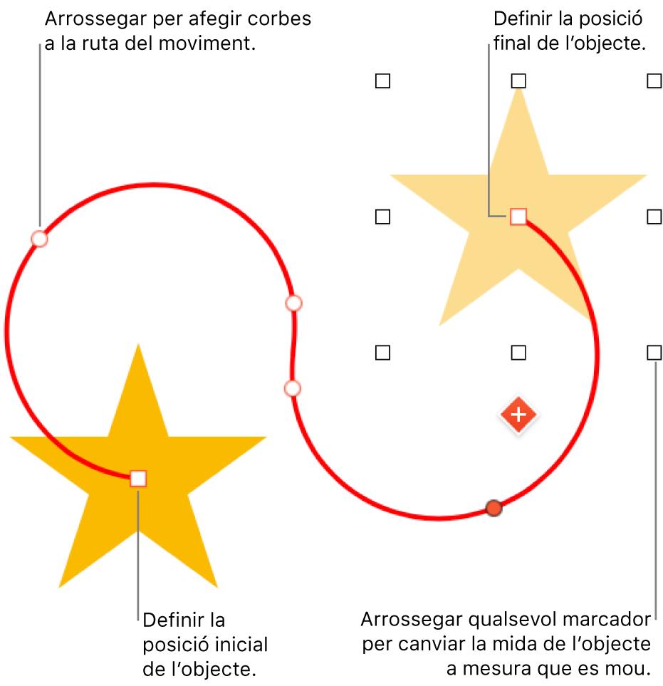 Un objecte amb una ruta de moviment corbada i personalitzada. Un objecte opac que permet veure la posició d'inici i un objecte fantasma que mostra la posició final.