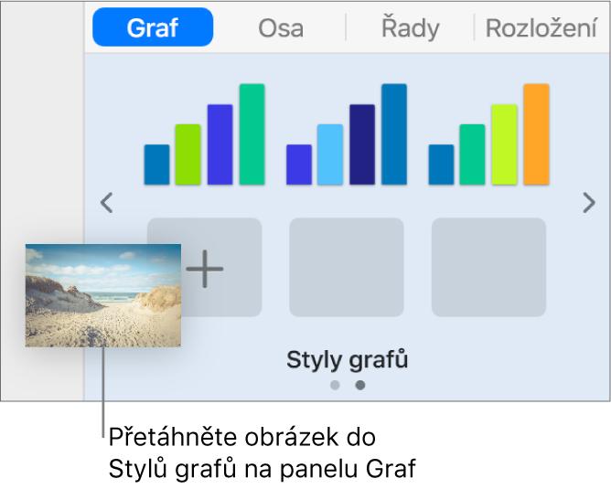 Vytvoření nového stylu přetažením obrázku mezi styly grafů