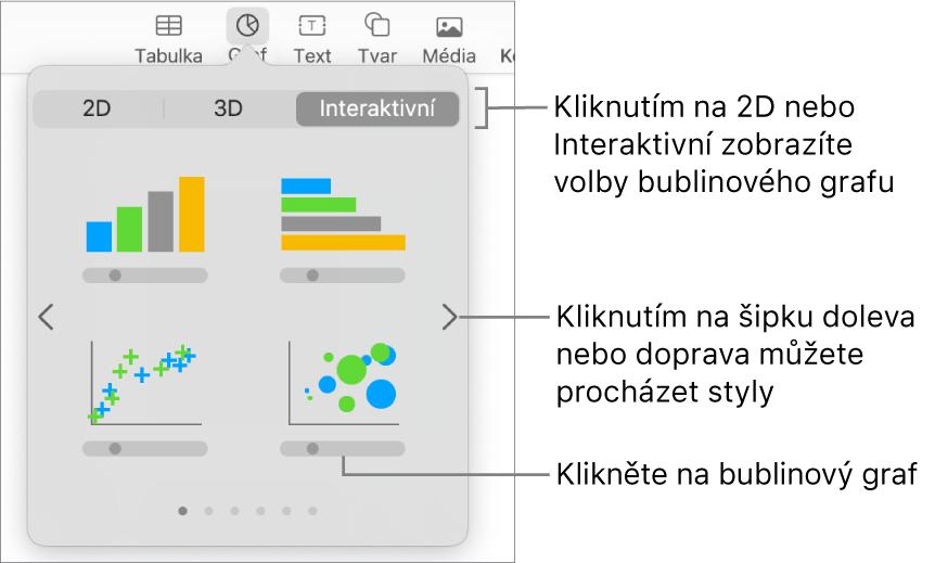 Nabídka přidání grafu sinteraktivními grafy včetně bublinového grafu