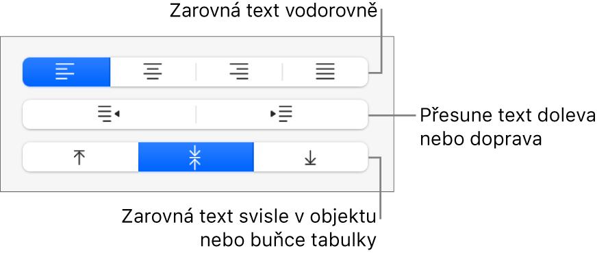 Oddíl Zarovnání vinspektoru formátování spopisky tlačítek zarovnání textu