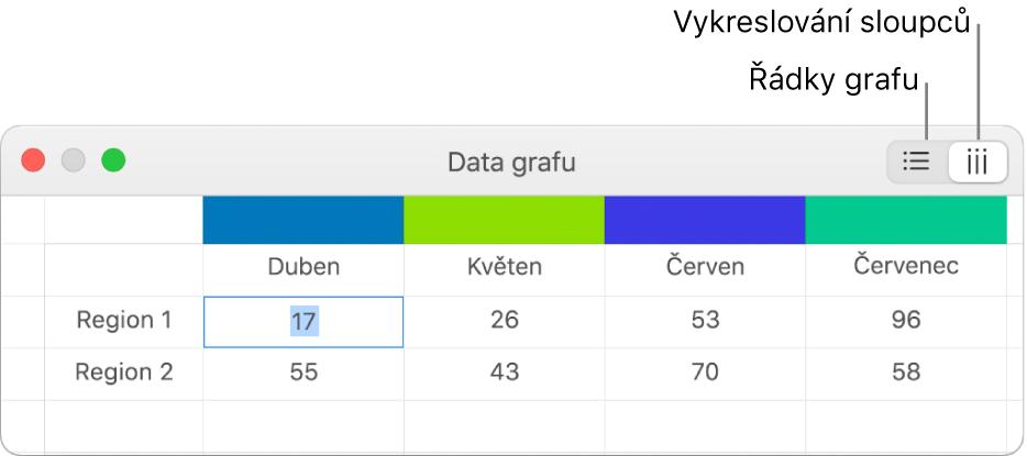 Editor dat grafu stlačítky Vykreslit řádky aVykreslit sloupce