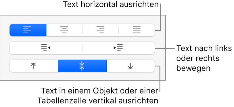 """Der Abschnitt """"Ausrichtung"""" im Menü der Taste """"Format"""" mit Beschriftungen für die Ausrichtungstasten für Text"""