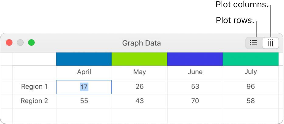 Graph Data editor with Plot rows and Plot columns buttons.