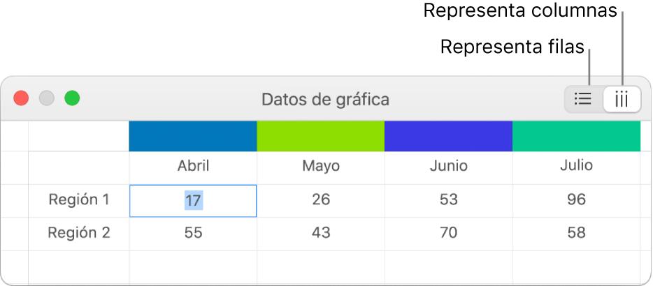 Editor de datos de gráfica con los botones de representación de filas y columnas.