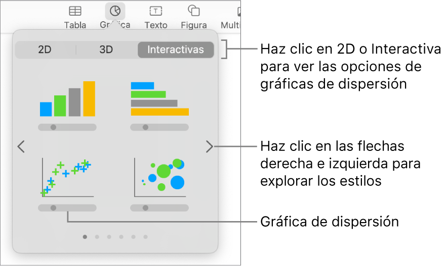 Imagen que muestra los distintos tipos de gráficas que se pueden agregar a una diapositiva, con un globo en la gráfica de dispersión.