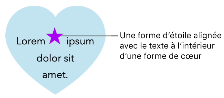 Une forme d'étoile est incorporée au texte dans une forme de cœur.