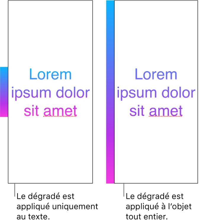 Un exemple de texte avec le dégradé appliqué seulement au texte. Ainsi le spectre de couleurs entier s'affiche dans le texte. Un autre exemple de texte avec le dégradé appliqué à l'objet entier se trouve juste à côté. Dans ce cas de figure, seulement certaines parties du spectre de couleurs s'affichent dans le texte.