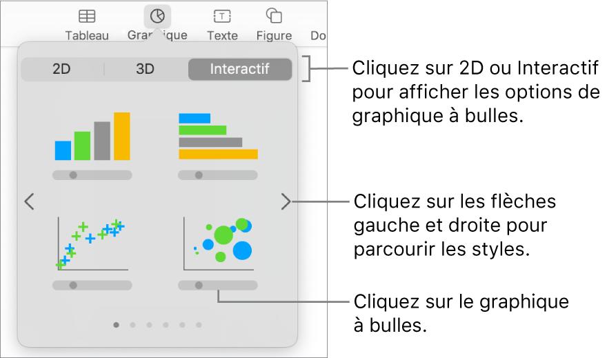 Menu d'ajout de graphique affichant des graphiques interactifs, notamment un graphique à bulles.