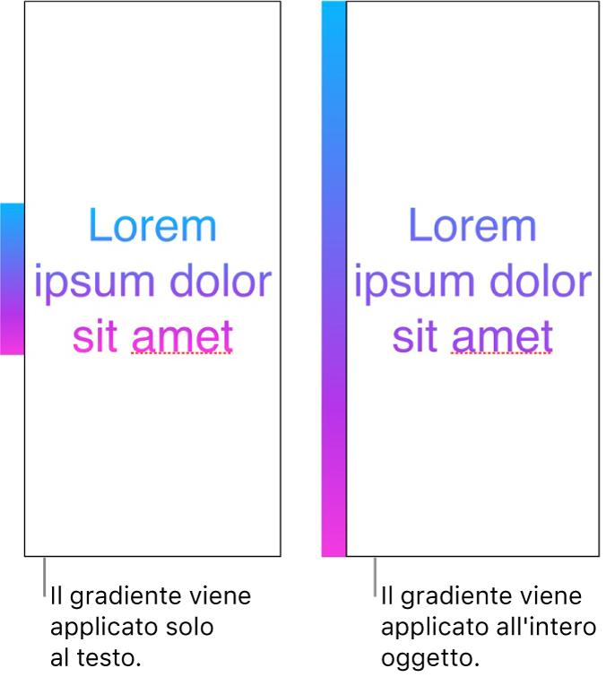 Un esempio di testo con il gradiente applicato solo al testo, in modo che nel testo venga mostrato l'intero spettro di colori. Accanto c'è un altro esempio di testo con il gradiente applicato all'intero oggetto, in modo che nel testo venga mostrata solo una parte dello spettro di colori.