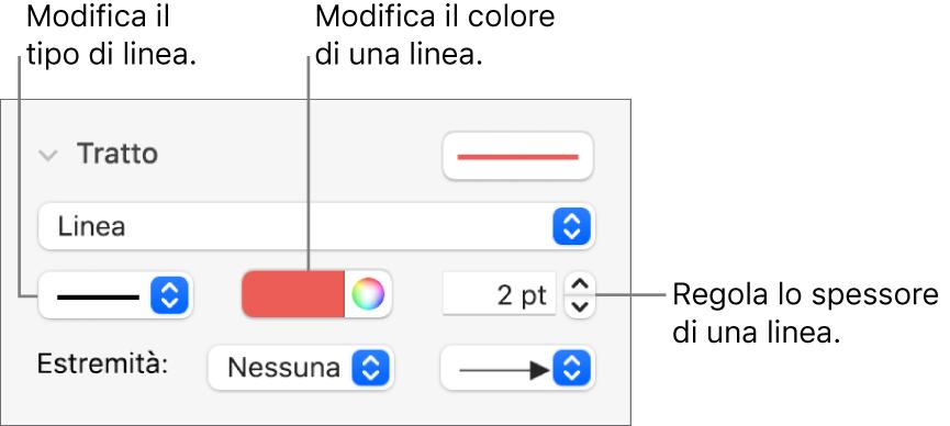 Controlli per il tratto, per impostare i punti finali, lo spessore della linea e il colore.