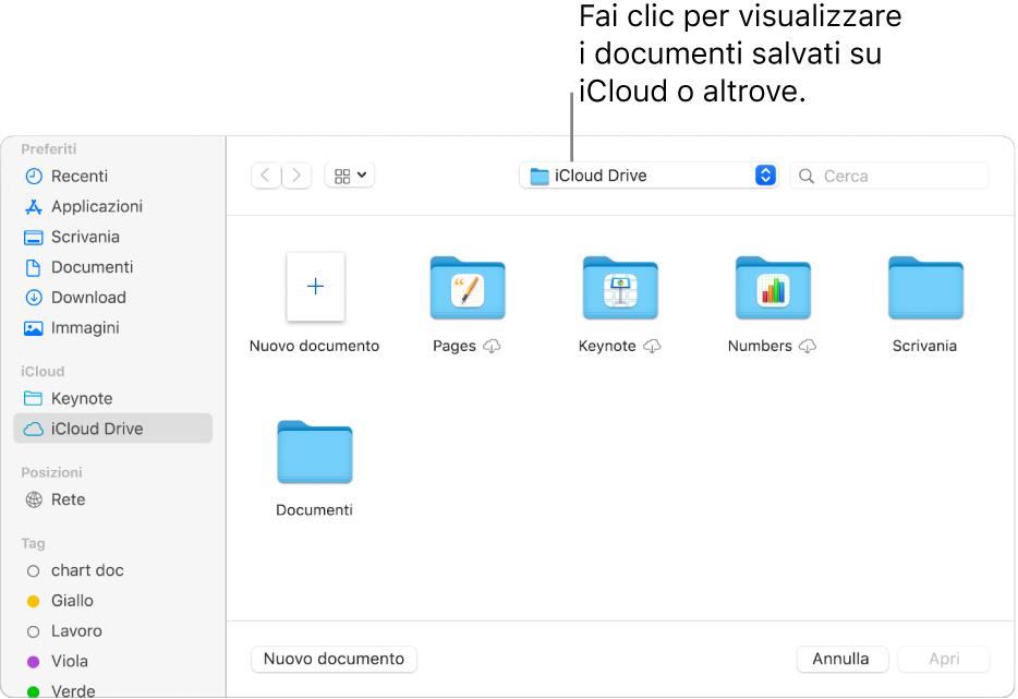 """La finestra di dialogo Apri con la barra laterale aperta a sinistra e iCloudDrive selezionato nel menu a comparsa nella parte superiore. Cartelle di Keynote, Numbers e Pages vengono visualizzate nella finestra di dialogo insieme a un pulsante """"Nuovo documento""""."""