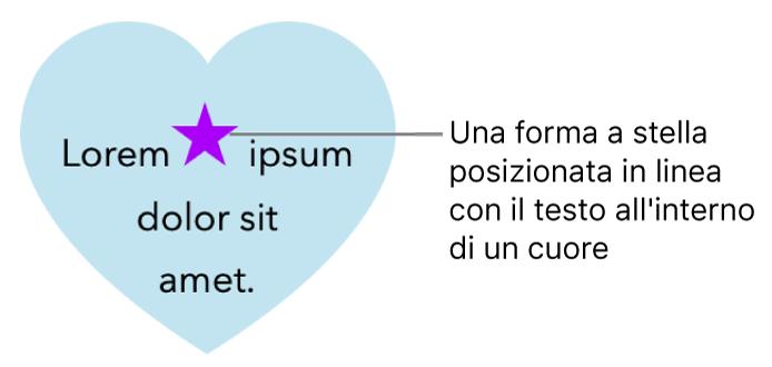 Una forma a stella viene visualizzata in linea con del testo all'interno di una forma a cuore.