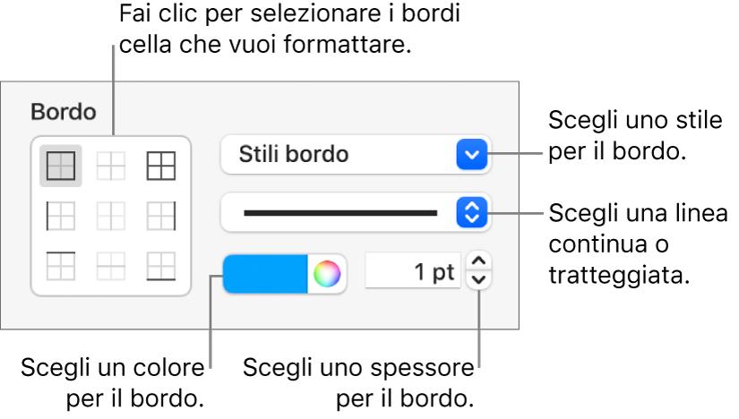 Controlli della barra laterale per modificare l'aspetto dei bordi delle celle.