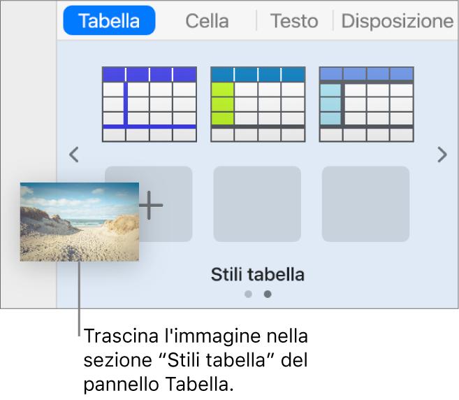 Trascinamento di un'immagine negli stili di tabella per creare un nuovo stile.