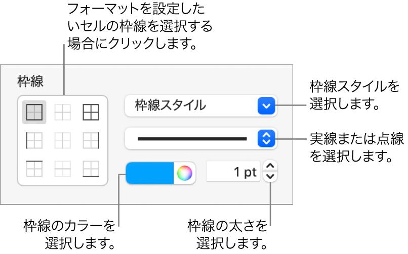 セルの枠線の外観を変更するためのサイドバーコントロール。