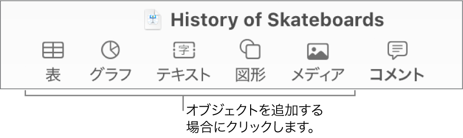 「Keynote」ツールバー。オブジェクトをスライドに追加するために使用するボタンが表示された状態。
