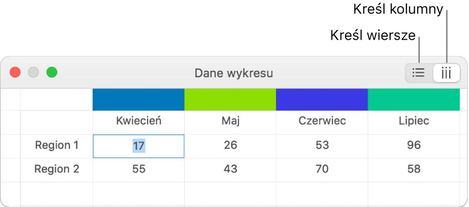 Edytor danych wykresu zprzyciskami kreślenia wierszy lub kolumn jako serii danych.