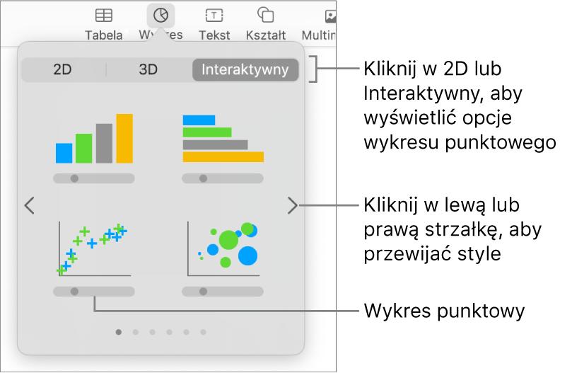 Ilustracja przedstawiająca rodzaje wykresów, które możesz dodawać do slajdu; zopisem wskazującym wykres punktowy.
