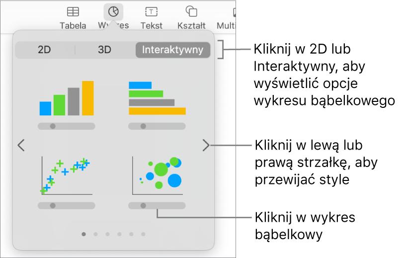 Menu dodawania wykresu pokazujące wykresy interaktywne, wtym wykres bąbelkowy.