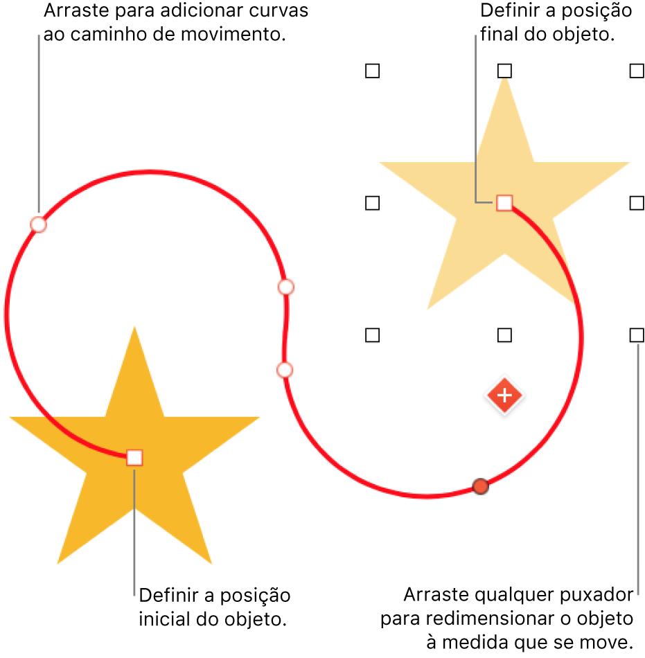 Um objeto com um caminho de movimentação curvo personalizado. Um objeto opaco mostra a posição inicial e um objeto fantasma mostra a posição final.