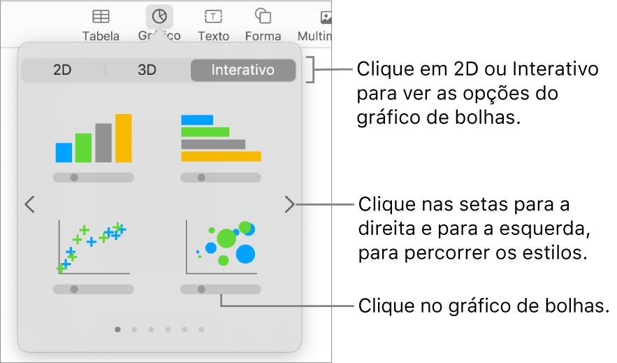 """O menu """"Adicionar gráfico"""" a mostrar gráficos interativos, incluindo um gráfico de bolhas."""