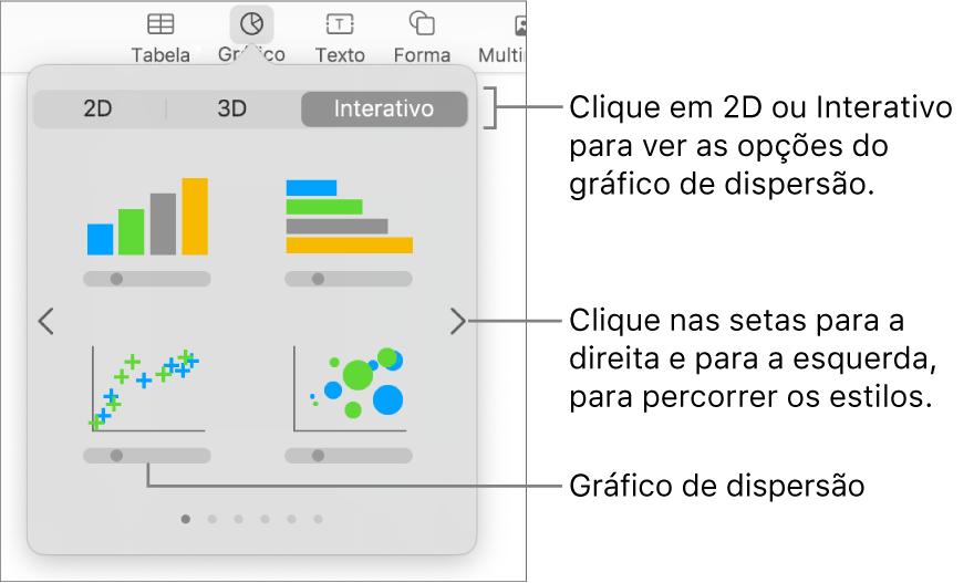 Uma imagem que mostra os diferentes tipos de gráficos que pode adicionar ao seu diapositivo, com uma chamada para o gráfico de dispersão.