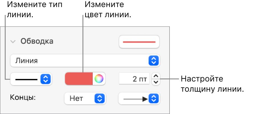 Элементы управления обводкой для задания конечных точек, толщины и цвета линий.