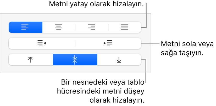 Metin hizalama düğmelerine belirtimler gösteren Biçim düğmesinin Hizalama bölümü.