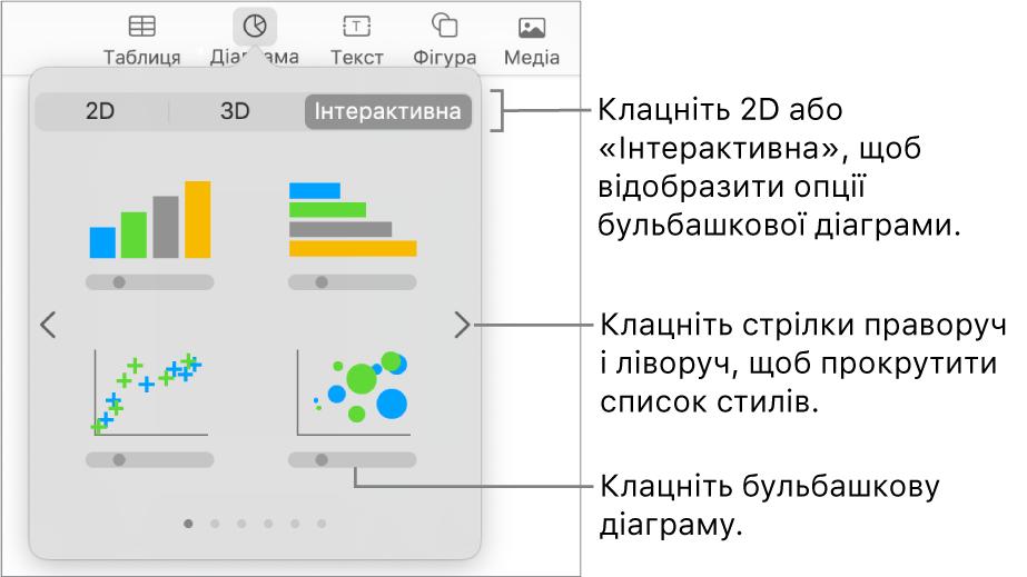 Меню додавання діаграм з інтерактивними діаграмами, зокрема бульбашковою.