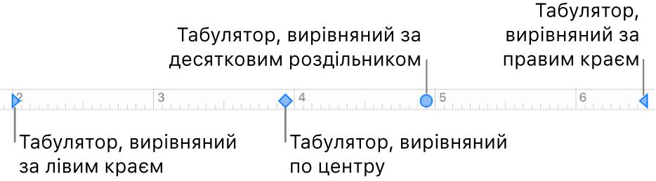 Лінійка з маркерами для лівого та правого поля, табулятори для вирівнювання по лівому, правому краю, по центру та десятковою позицією.