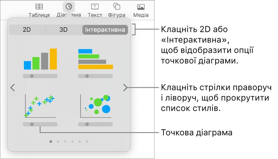 Зображення з різними типами діаграм, які можна додавати на слайд, і виноскою на точкову діаграму.