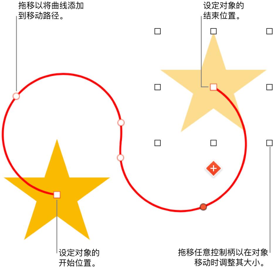 带自定曲线运动路径的对象。一个不透明的对象显示了开始位置,一个幻影对象显示了结束位置。