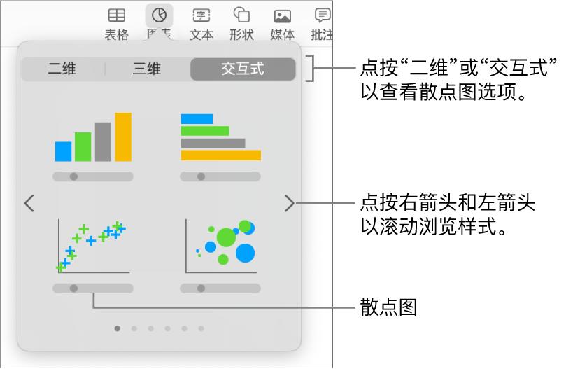 一张图片,其中显示可添加到幻灯片的各种图表,带有散点图的标注。