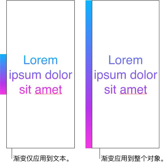 文本示例,其中渐变仅应用到文本,所以文本中显示整个色谱。其旁边是另一个文本示例,其中渐变应用到整个对象,所以文本中仅显示部分色谱。