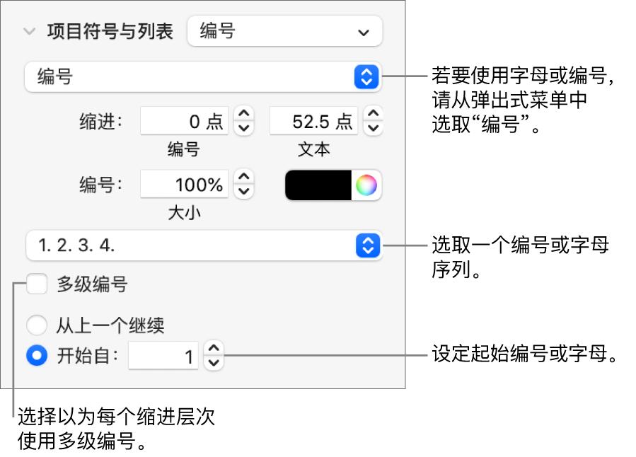用于更改列表的数字样式和间距的控制。
