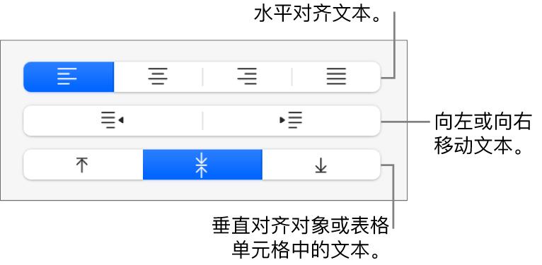 """边栏上的""""对齐""""部分,显示水平对齐文本按钮、左移或右移文本按钮,以及垂直对齐文本按钮。"""