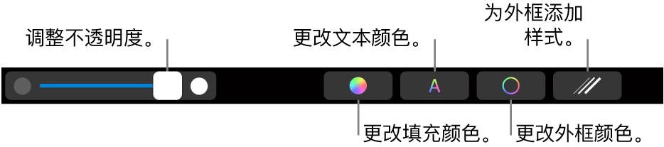 MacBook Pro 触控栏,包含的控制可用于调整形状的不透明度、更改填充颜色、更改文本颜色、更改外框颜色和为外框添加样式。