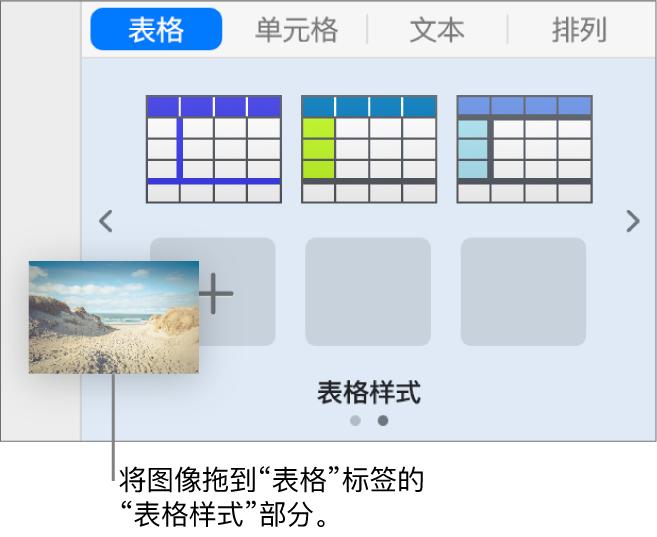 将图像拖移到表格样式以创建新的样式。