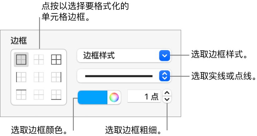 用于更改单元格边框外观的边栏控制。