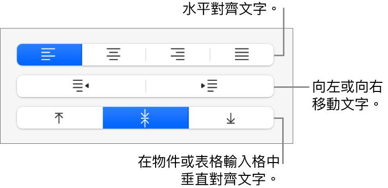 側邊欄的「對齊方式」區域,顯示水平對齊文字、左右搬移文字及垂直對齊文字的按鈕。